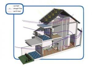 cara mengatasi udara panas didalam rumah
