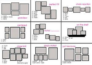 Cara Menata Pigura di Dinding Kamar